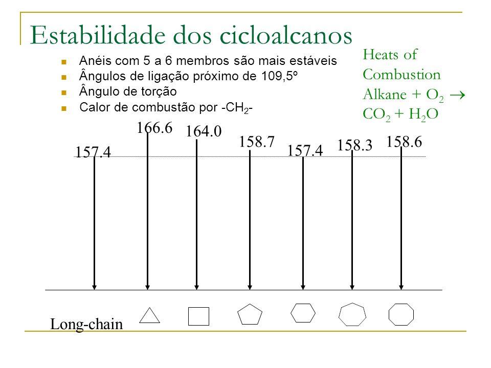 Estabilidade dos cicloalcanos