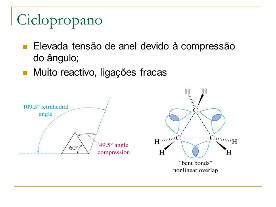 Ciclopropano Elevada tensão de anel devido à compressão do ângulo;