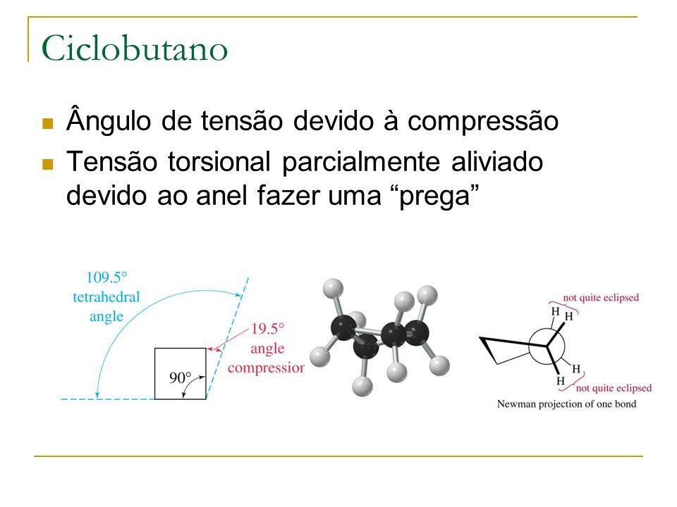 Ciclobutano Ângulo de tensão devido à compressão