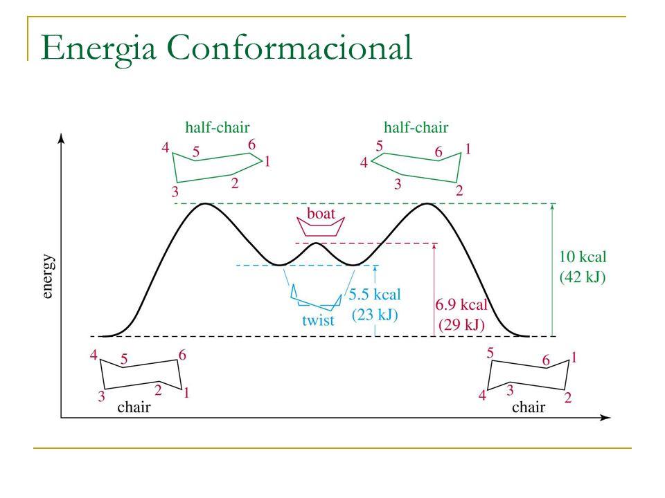 Energia Conformacional