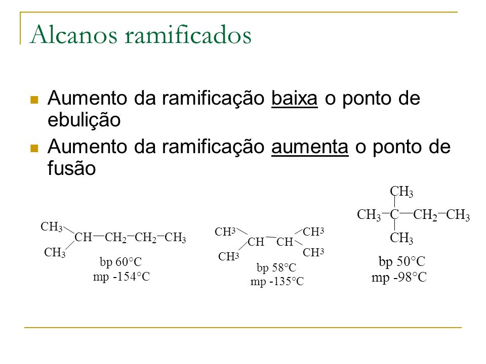 Alcanos ramificados Aumento da ramificação baixa o ponto de ebulição