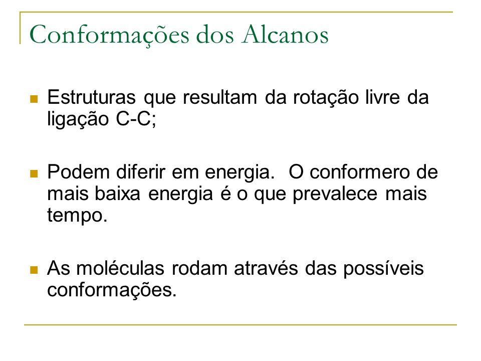 Conformações dos Alcanos