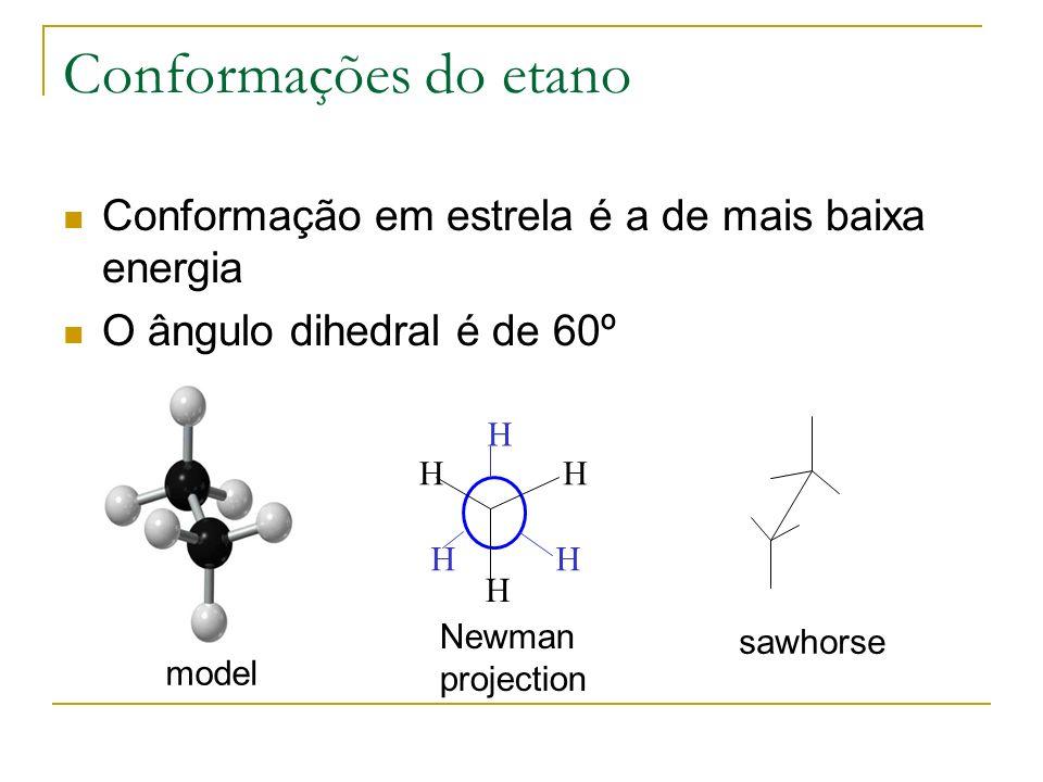 Conformações do etano Conformação em estrela é a de mais baixa energia