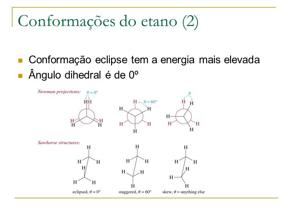 Conformações do etano (2)