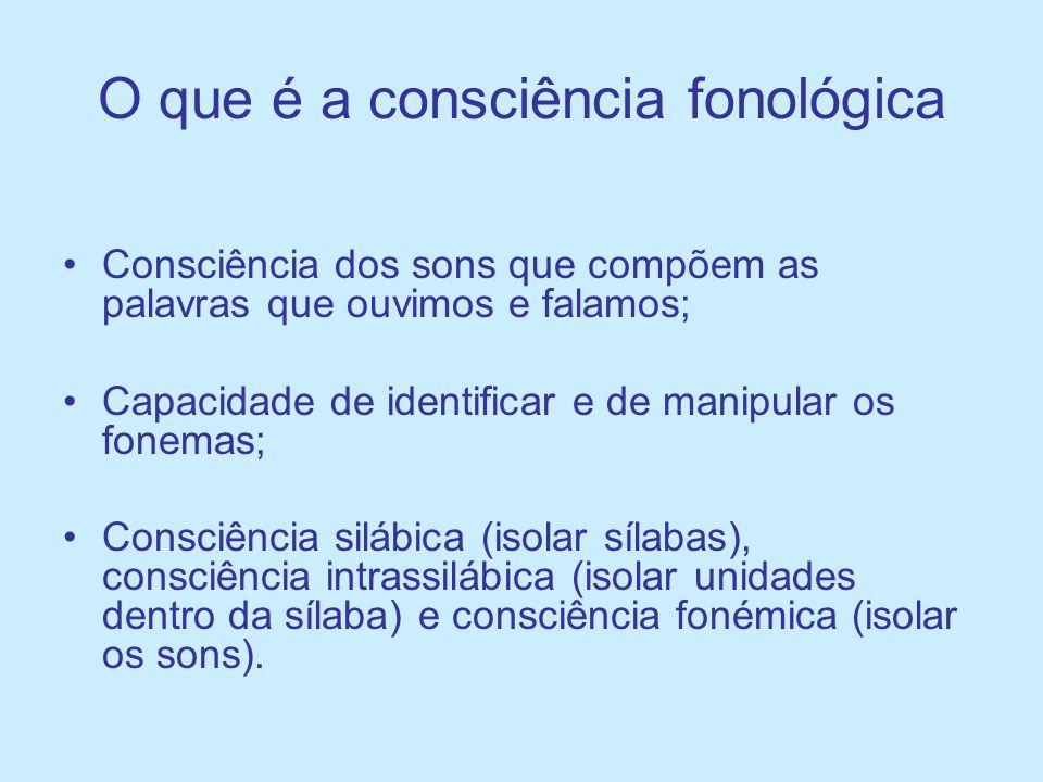 O que é a consciência fonológica