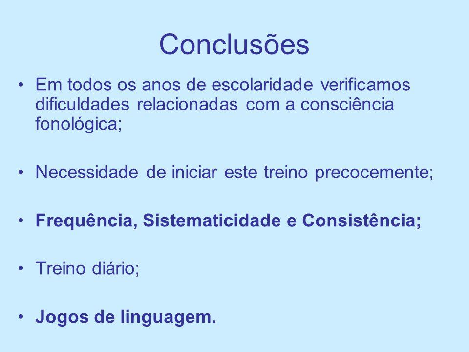 Conclusões Em todos os anos de escolaridade verificamos dificuldades relacionadas com a consciência fonológica;