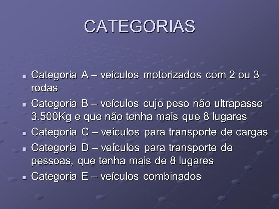 CATEGORIAS Categoria A – veículos motorizados com 2 ou 3 rodas