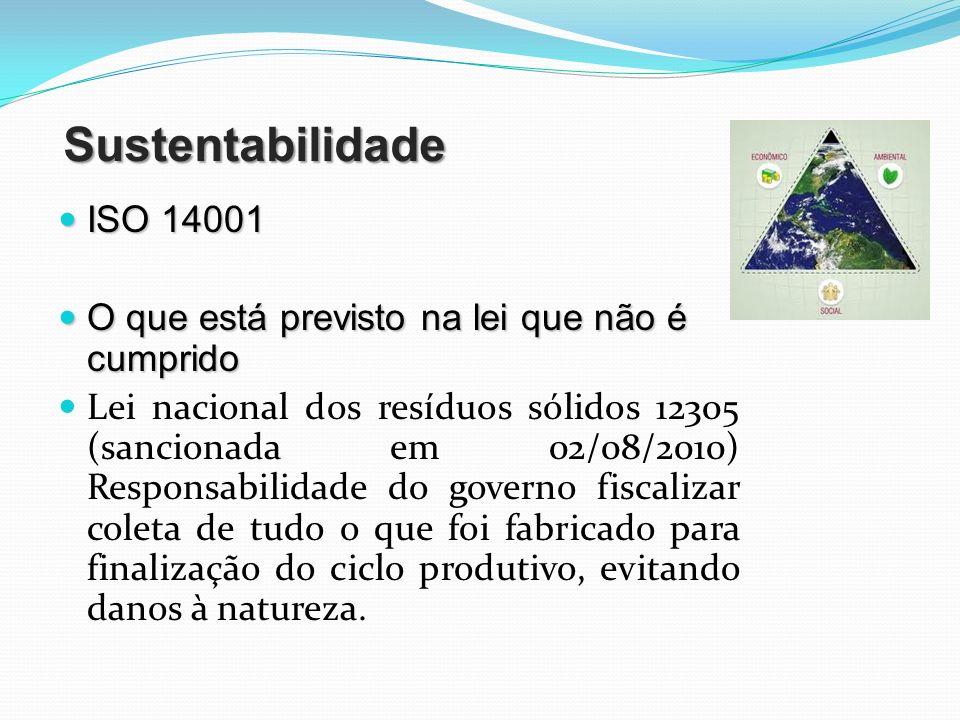 Sustentabilidade ISO 14001. O que está previsto na lei que não é cumprido.