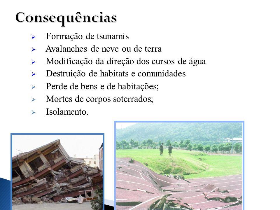 Consequências Formação de tsunamis Avalanches de neve ou de terra