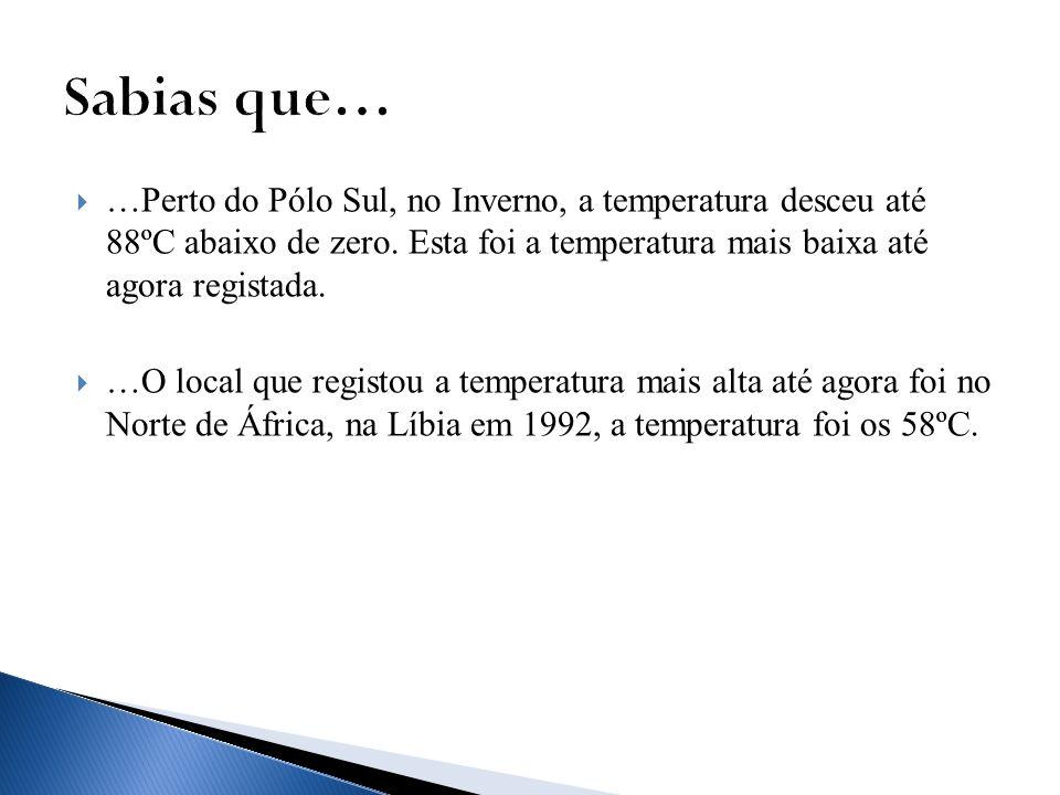 Sabias que……Perto do Pólo Sul, no Inverno, a temperatura desceu até 88ºC abaixo de zero. Esta foi a temperatura mais baixa até agora registada.