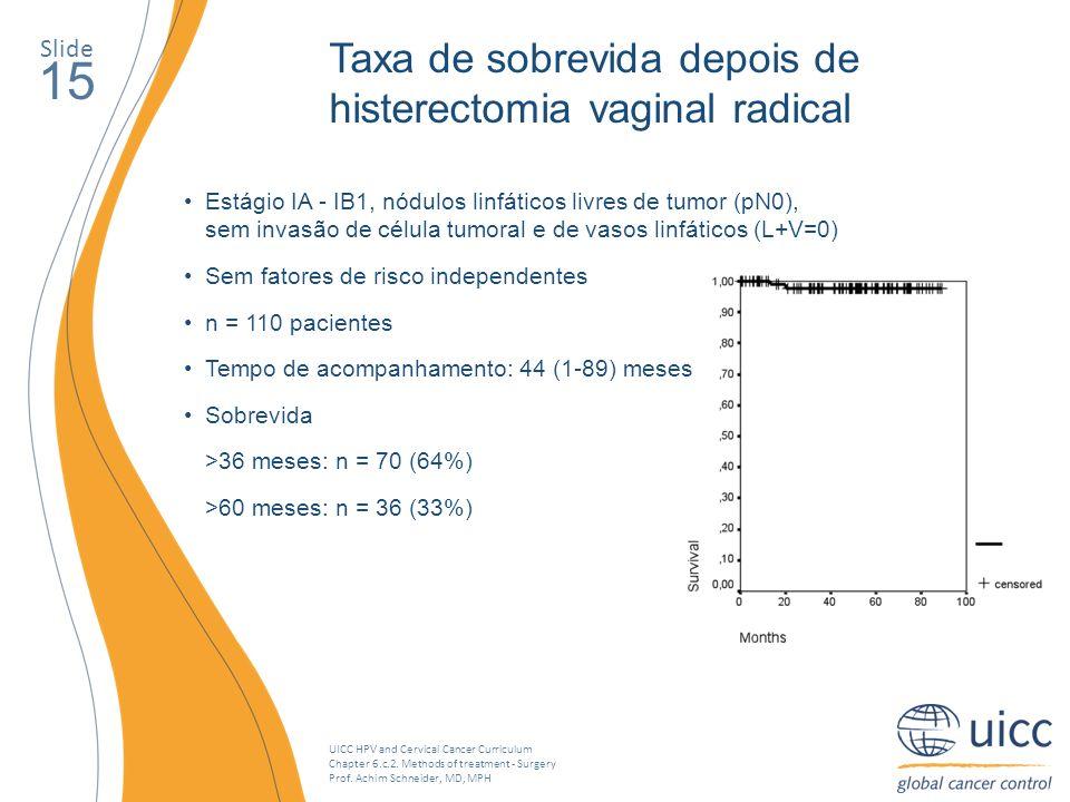 15 Taxa de sobrevida depois de histerectomia vaginal radical Slide
