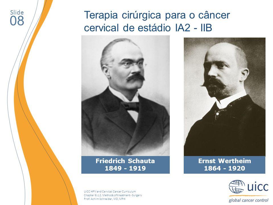 08 Terapia cirúrgica para o câncer cervical de estádio IA2 - IIB Slide