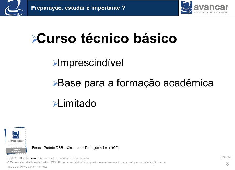 Curso técnico básico Imprescindível Base para a formação acadêmica