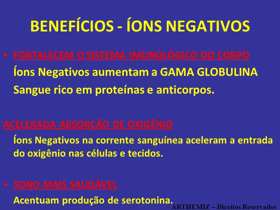 BENEFÍCIOS - ÍONS NEGATIVOS