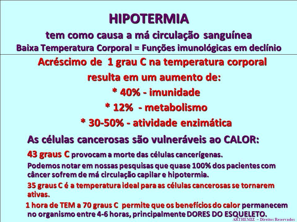HIPOTERMIA tem como causa a má circulação sanguínea Baixa Temperatura Corporal = Funções imunológicas em declínio