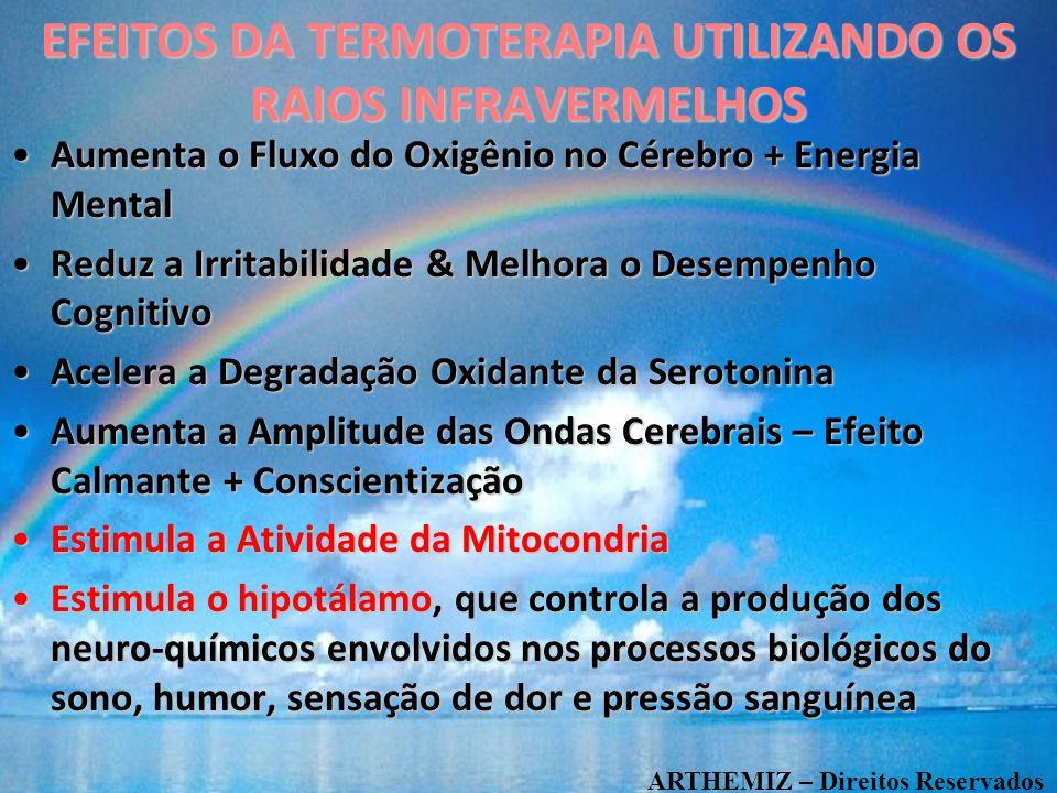 EFEITOS DA TERMOTERAPIA UTILIZANDO OS RAIOS INFRAVERMELHOS