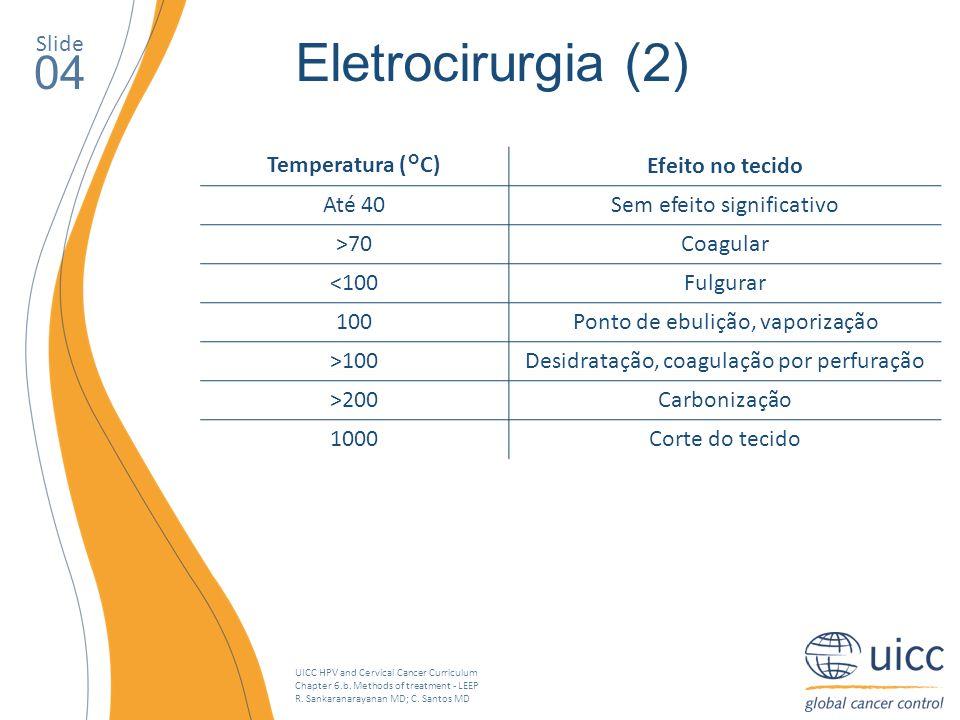 Eletrocirurgia (2) 04 Slide Temperatura (°C) Efeito no tecido Até 40