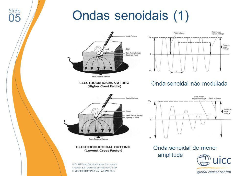 Ondas senoidais (1) 05 Slide Onda senoidal não modulada