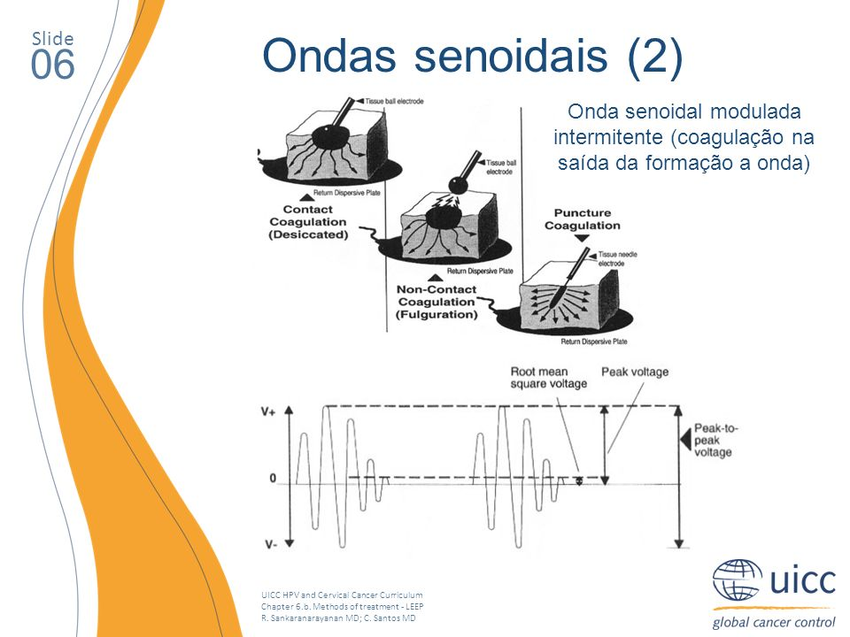 Ondas senoidais (2) 06 Slide
