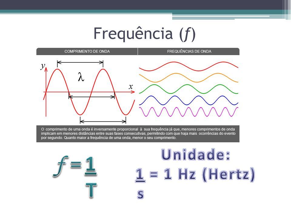 Frequência (f) Unidade: 1 = 1 Hz (Hertz) s f = 1 T