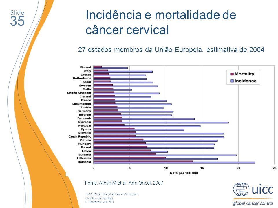 35 Incidência e mortalidade de câncer cervical Slide