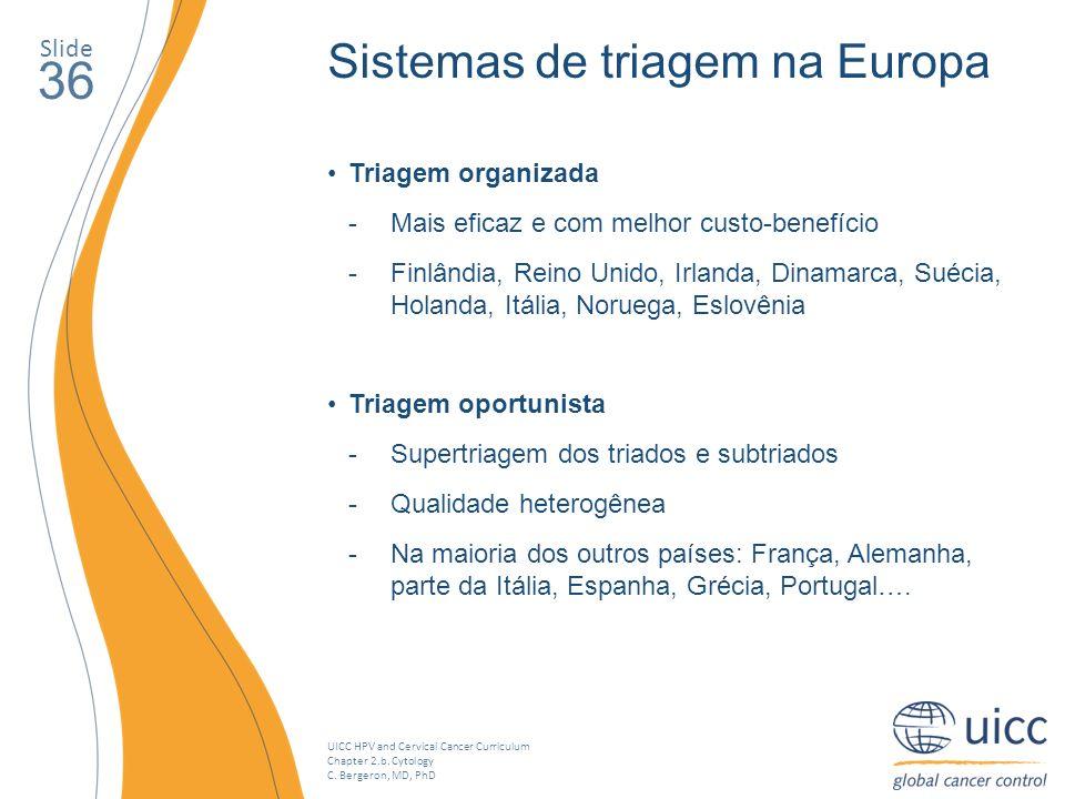 36 Sistemas de triagem na Europa Slide Triagem organizada