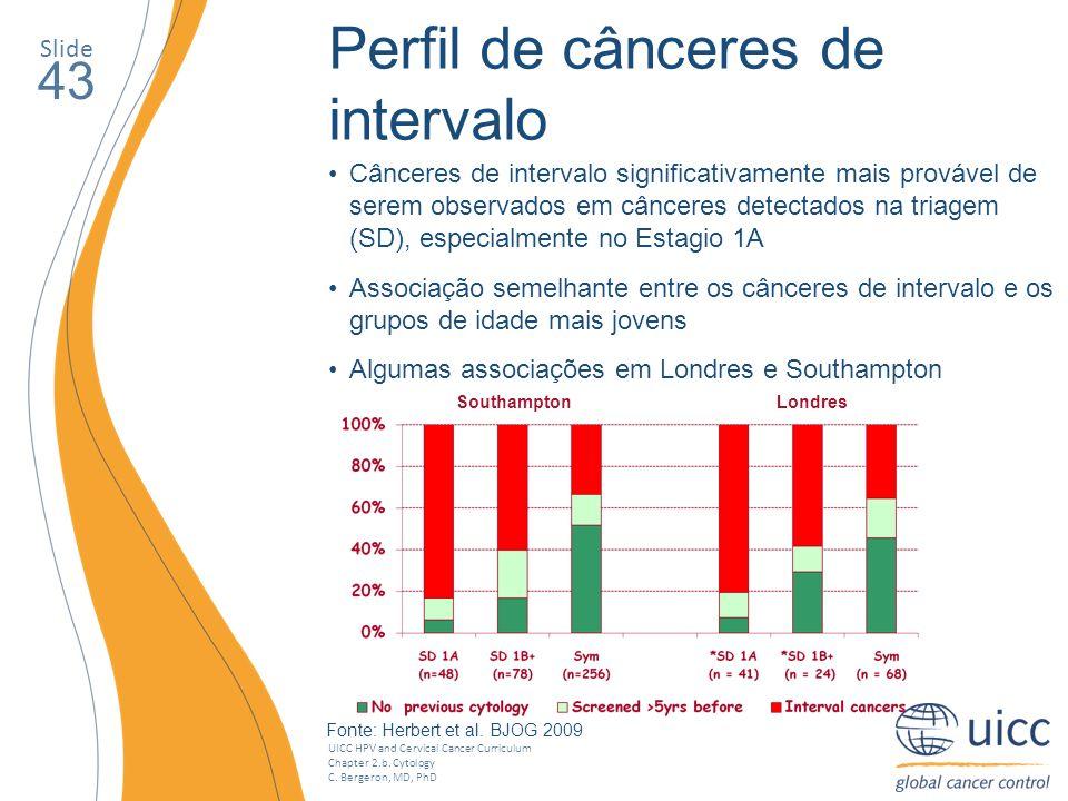 Perfil de cânceres de intervalo