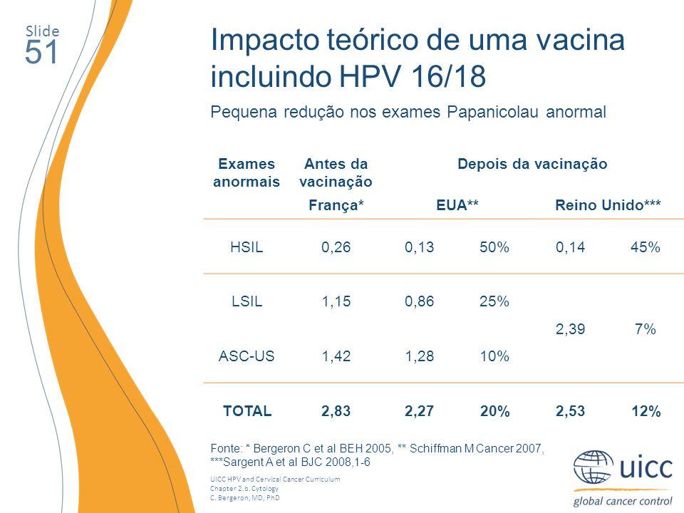 51 Impacto teórico de uma vacina incluindo HPV 16/18 Slide