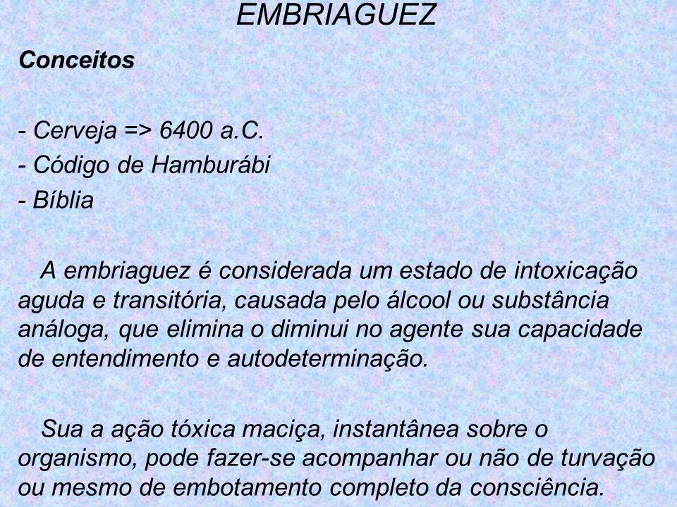 EMBRIAGUEZ Conceitos - Cerveja => 6400 a.C. - Código de Hamburábi