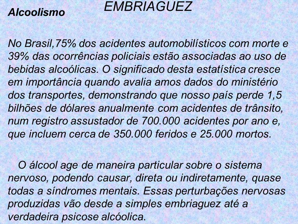 EMBRIAGUEZ Alcoolismo