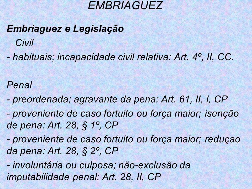 EMBRIAGUEZ Embriaguez e Legislação Civil