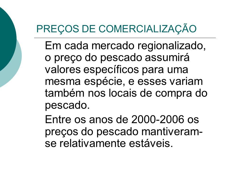 PREÇOS DE COMERCIALIZAÇÃO
