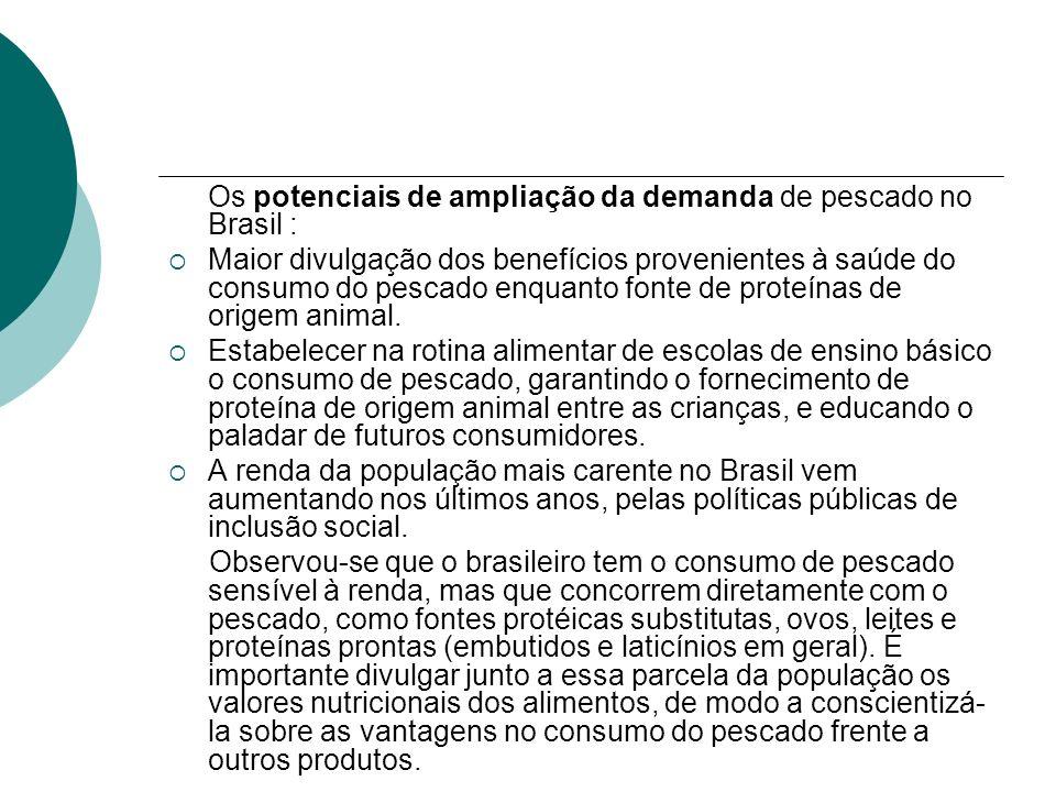 Os potenciais de ampliação da demanda de pescado no Brasil :