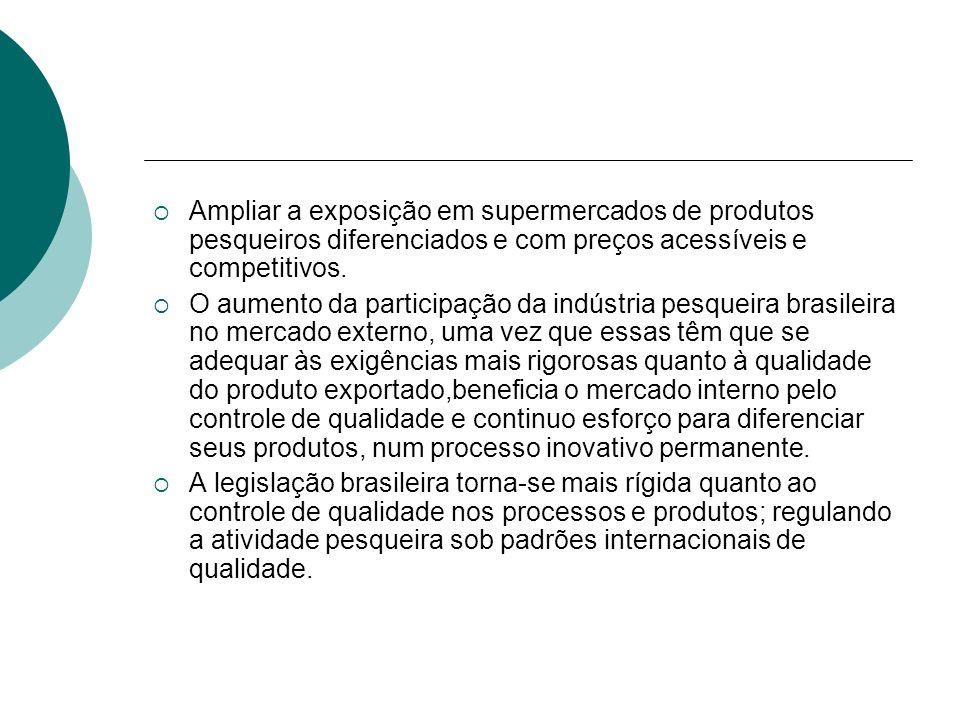 Ampliar a exposição em supermercados de produtos pesqueiros diferenciados e com preços acessíveis e competitivos.