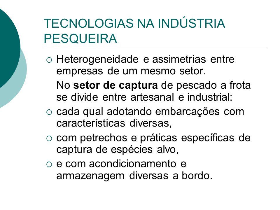TECNOLOGIAS NA INDÚSTRIA PESQUEIRA