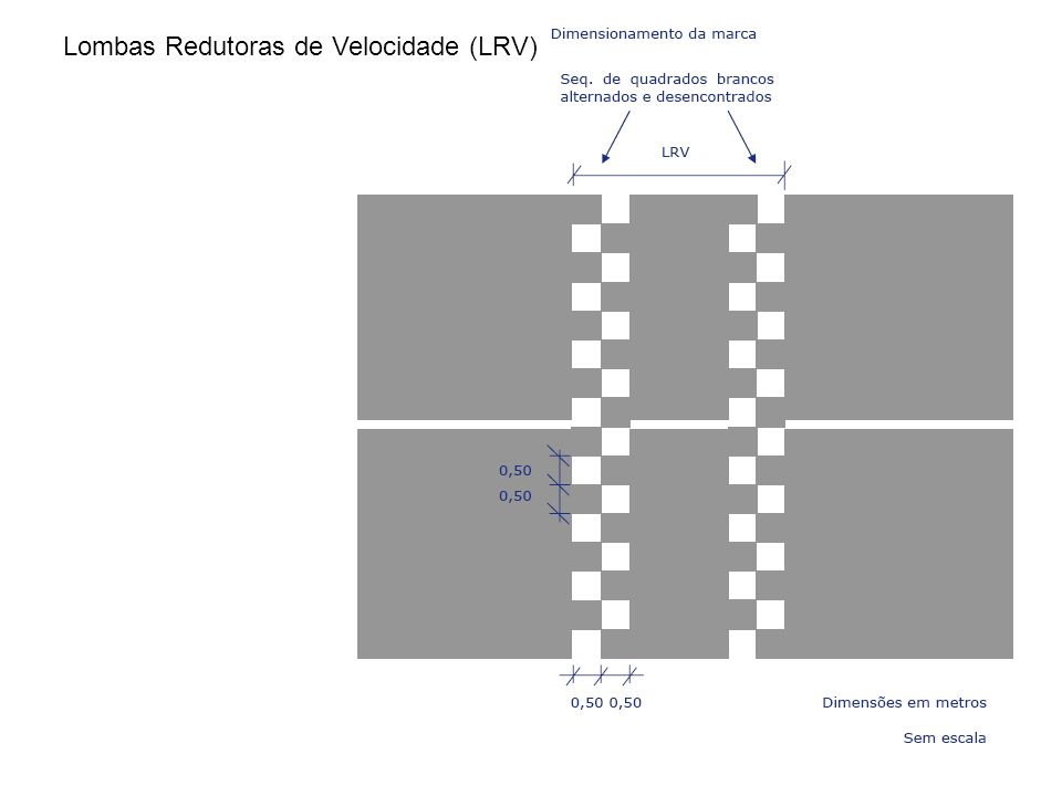 Lombas Redutoras de Velocidade (LRV)