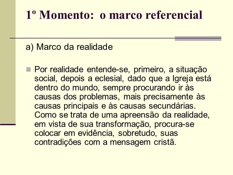1º Momento: o marco referencial