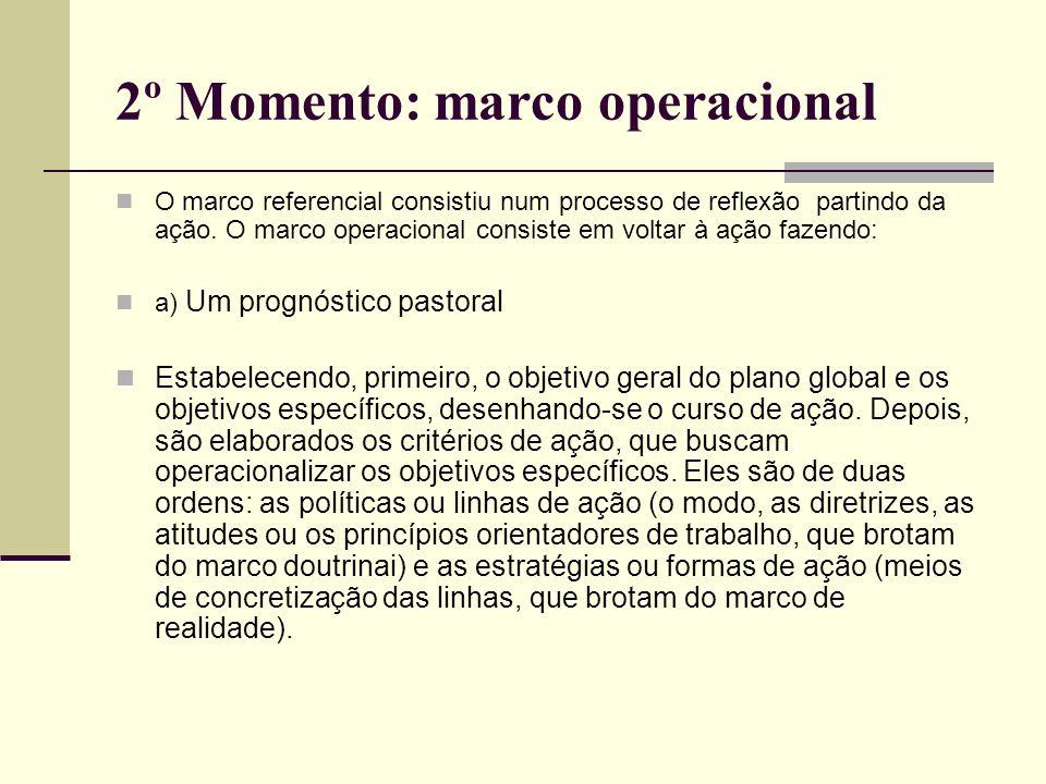 2º Momento: marco operacional