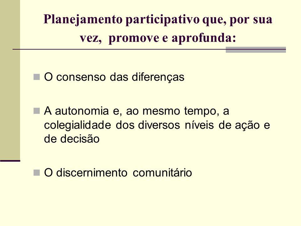 Planejamento participativo que, por sua vez, promove e aprofunda: