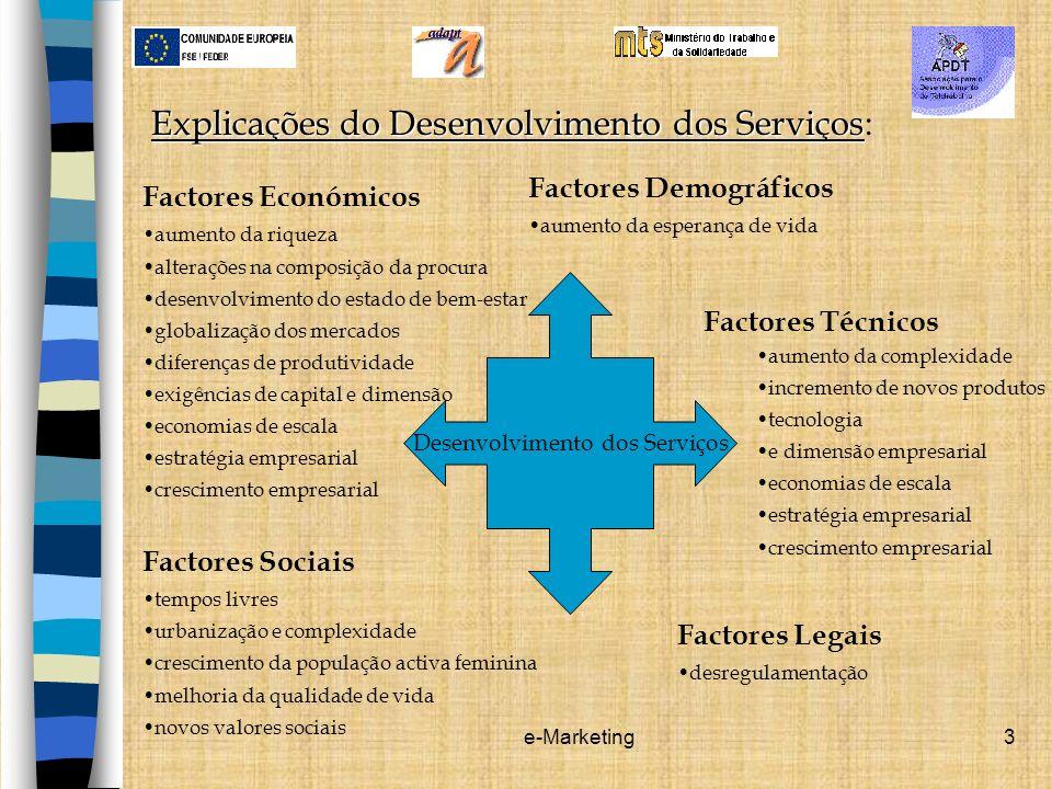 Desenvolvimento dos Serviços