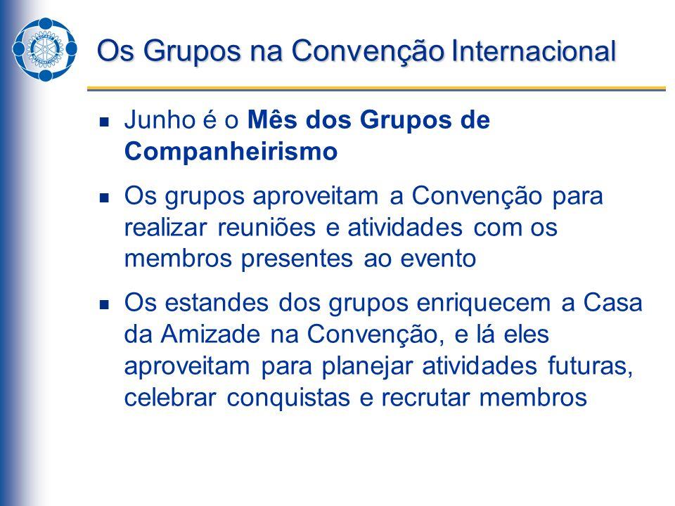 Os Grupos na Convenção Internacional