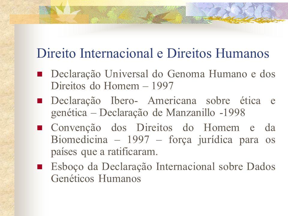 Direito Internacional e Direitos Humanos