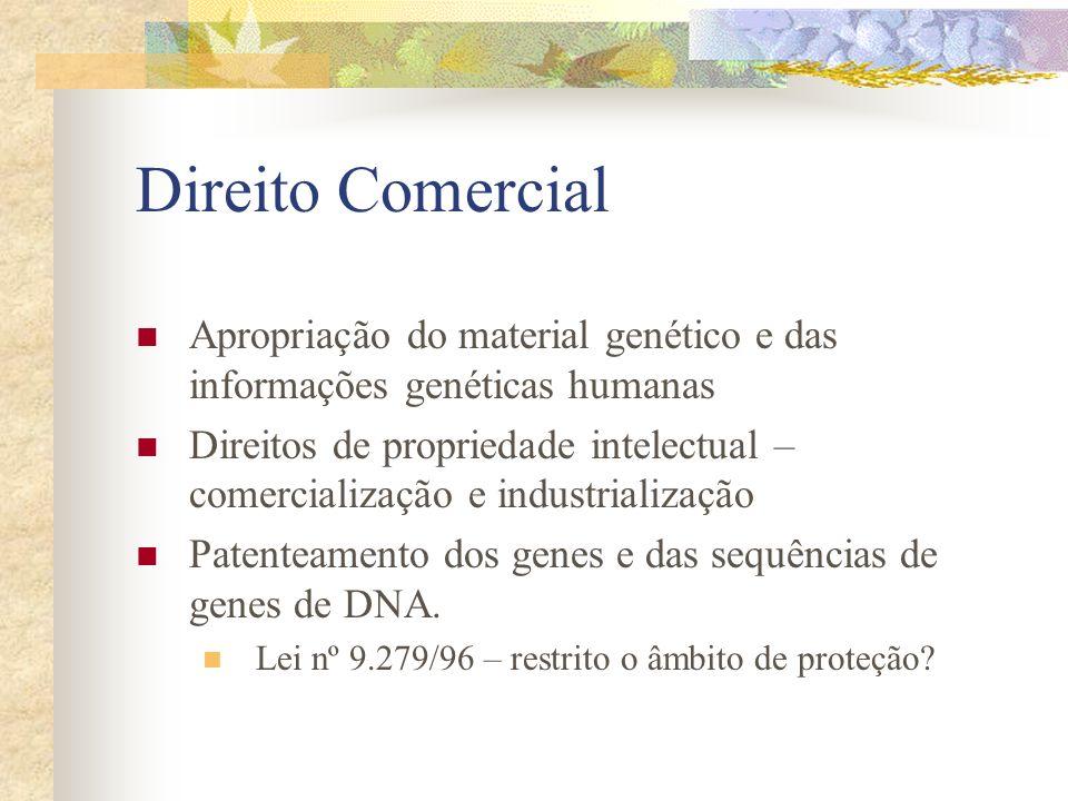 Direito ComercialApropriação do material genético e das informações genéticas humanas.