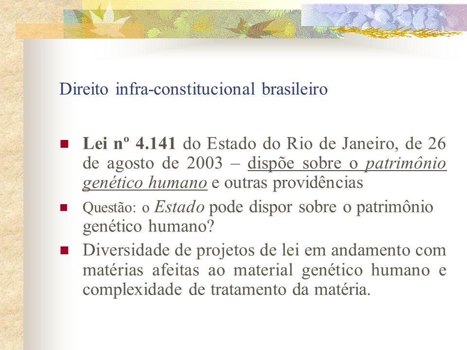 Direito infra-constitucional brasileiro