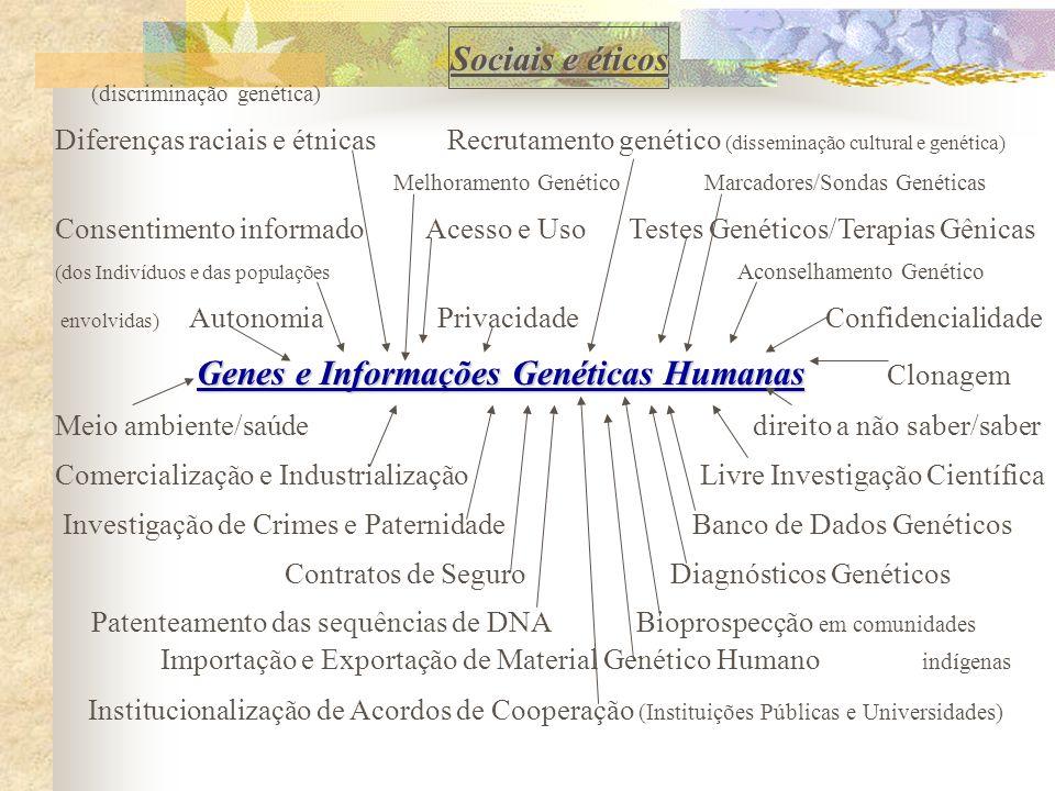 Sociais e éticos (discriminação genética)