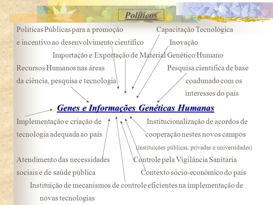 Genes e Informações Genéticas Humanas