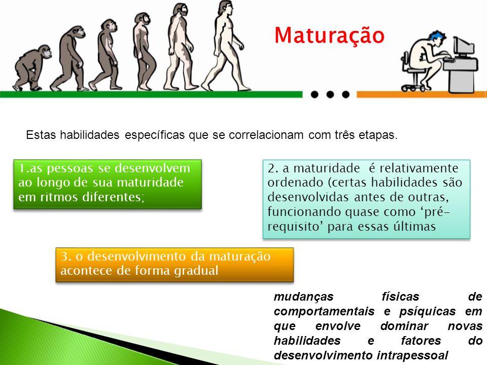 Maturação Estas habilidades específicas que se correlacionam com três etapas.