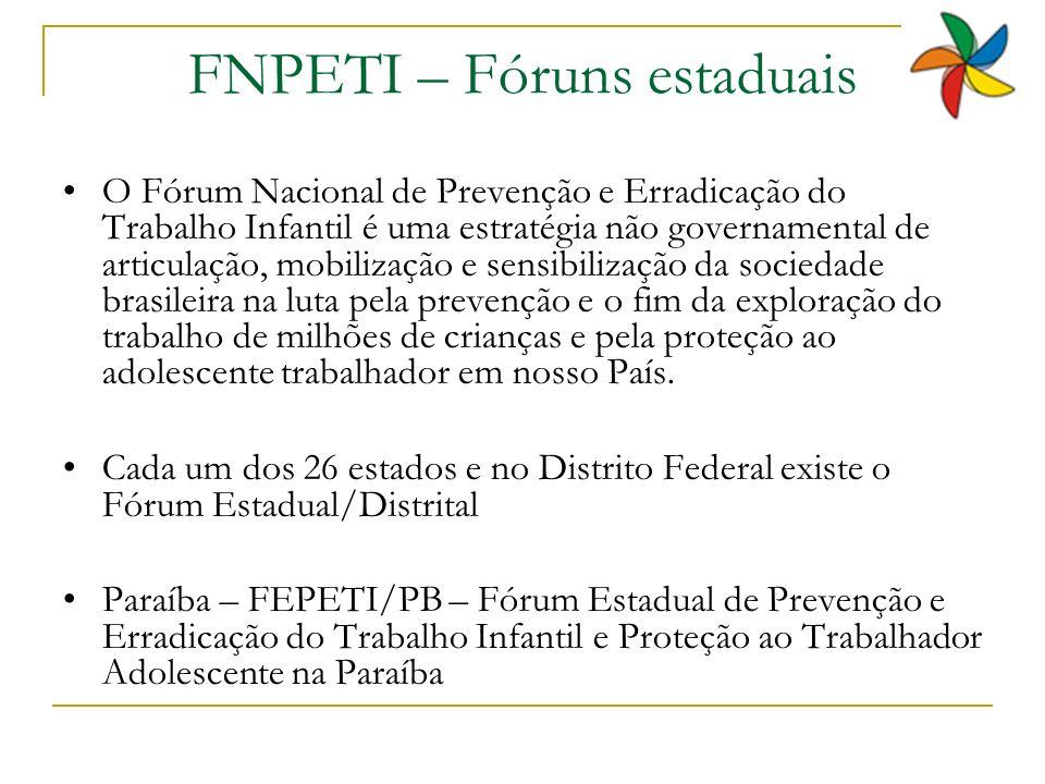 FNPETI – Fóruns estaduais