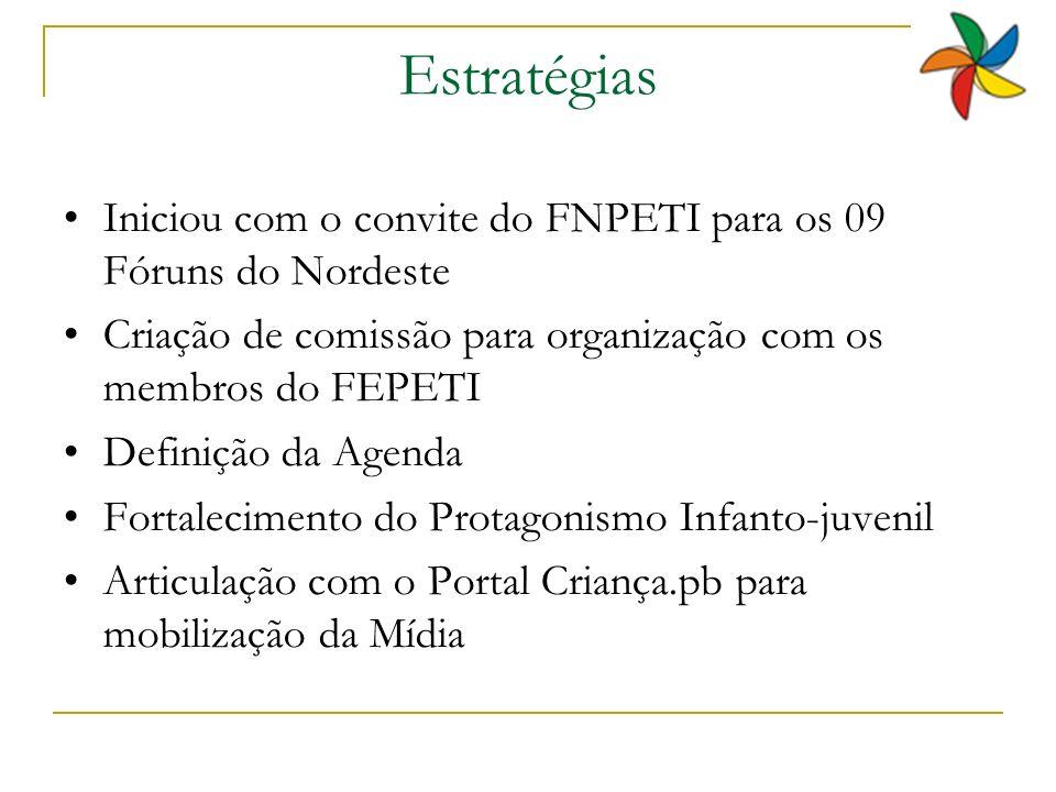 Estratégias Iniciou com o convite do FNPETI para os 09 Fóruns do Nordeste. Criação de comissão para organização com os membros do FEPETI.