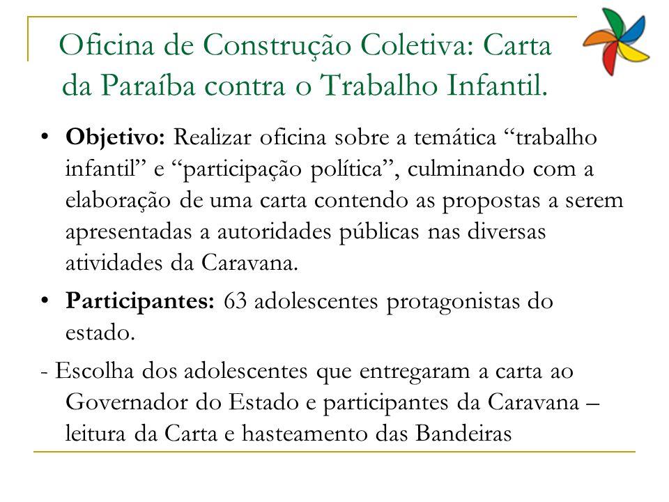 Oficina de Construção Coletiva: Carta da Paraíba contra o Trabalho Infantil.